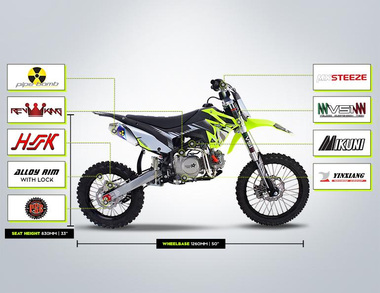 TSX125 Brands